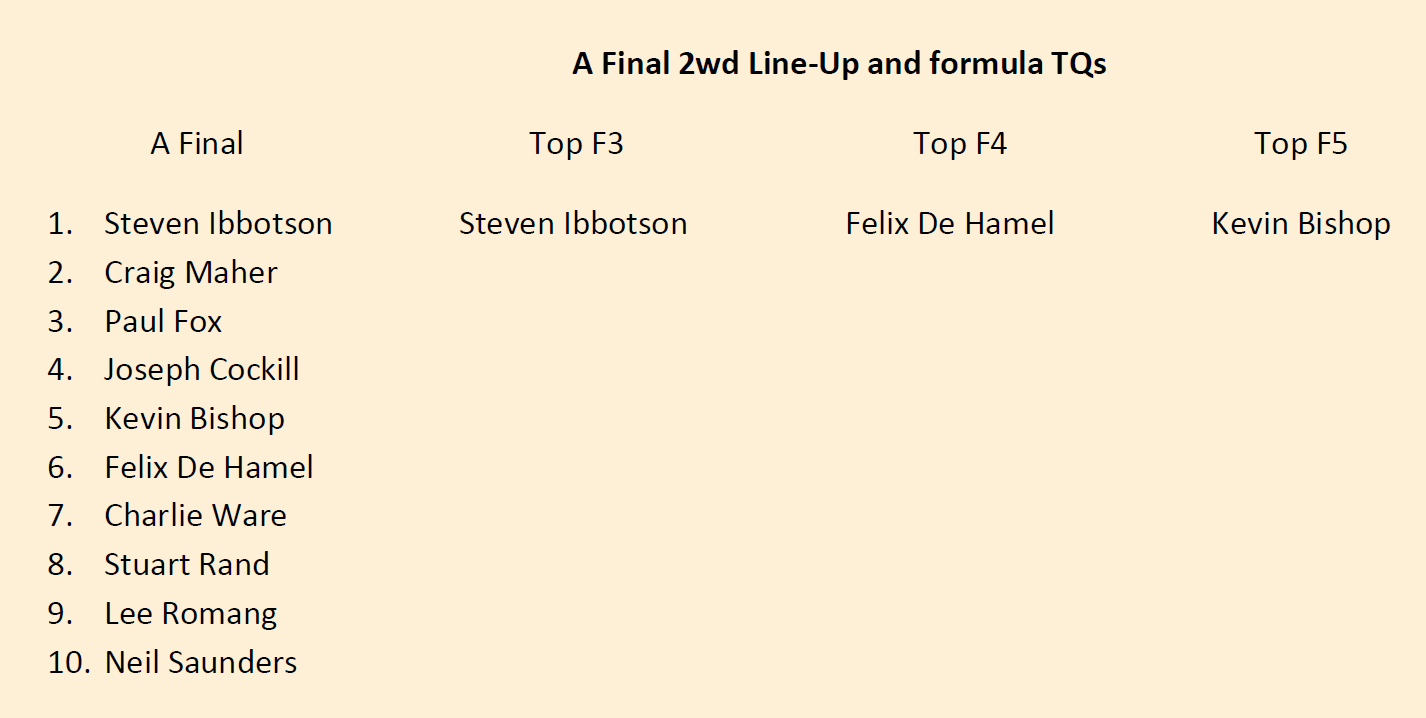 A Final 2wd Line Up and formula TQs1